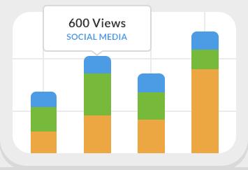 Diagrammer med avanceret webanalyse