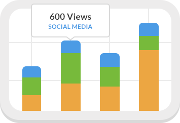 Grafico di analisi web avanzato